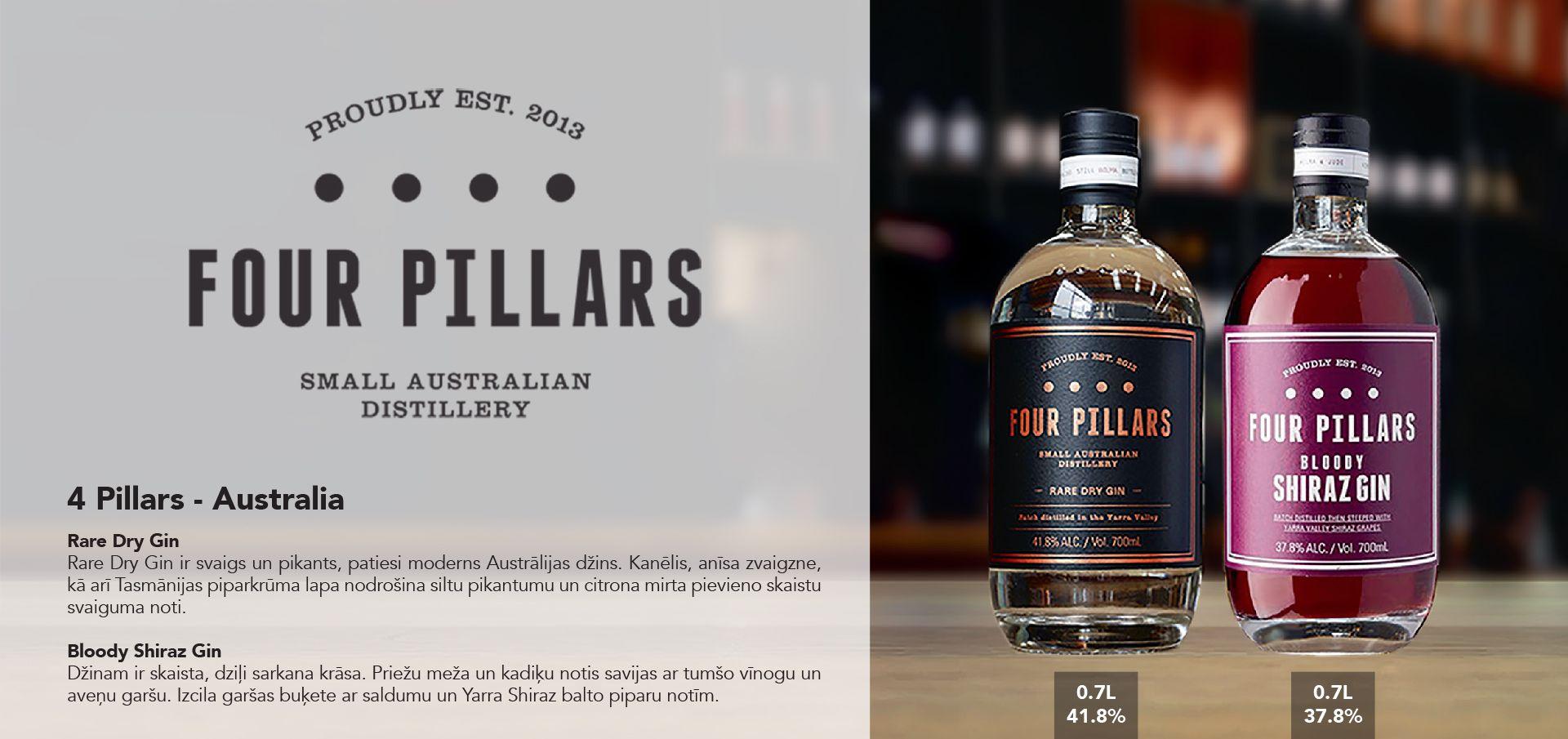4 Pillars - Australia