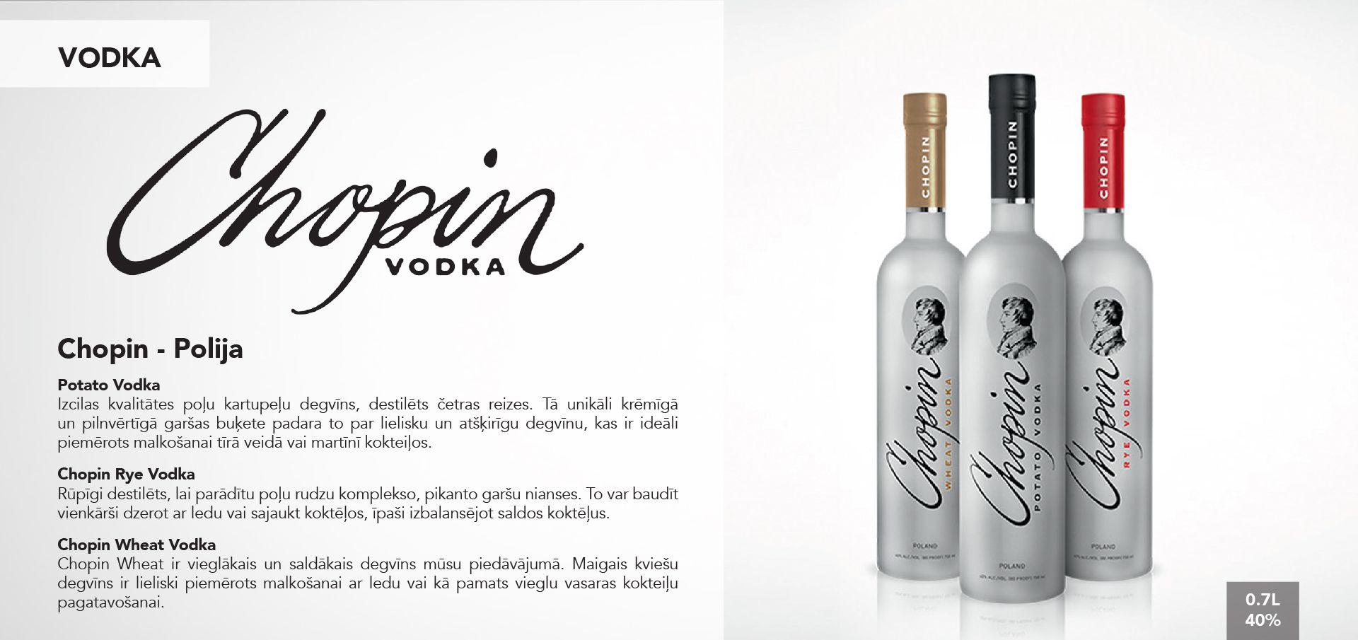 Chopin Vodka - Polija